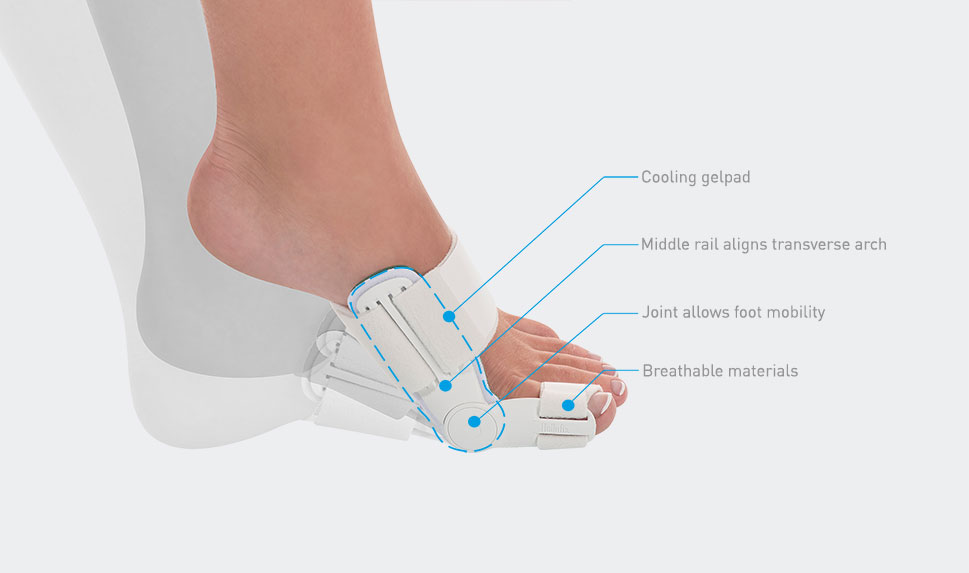 Bunion Aid Bunion Treatment Splint Diagram