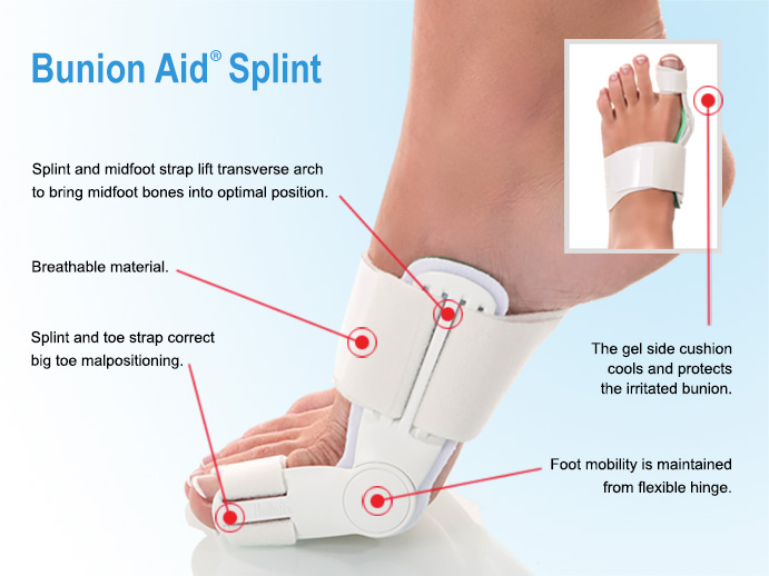 New Bunion Aid Bunion Treatment Splint Diagram