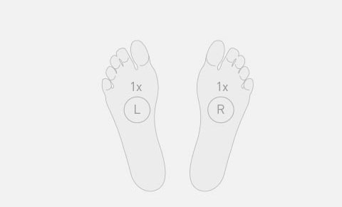 left and right foot