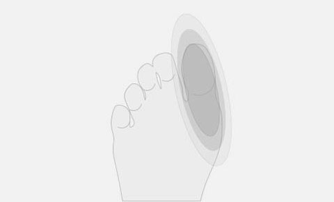 Softies Bunion Protection PLUS diagram